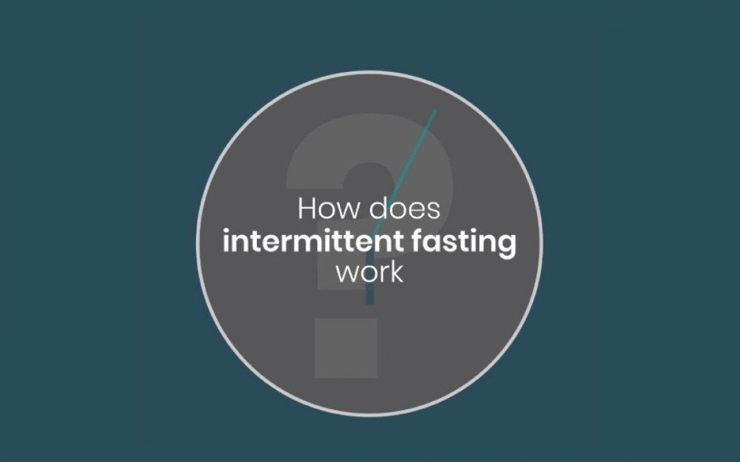 Intermittent Fasting 101 | Dr. Josh Axe