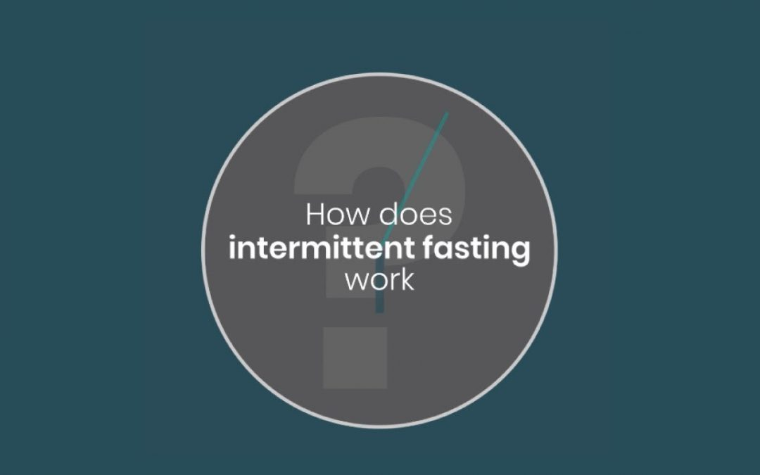 Intermittent Fasting 101 | Dr. Josh Axe